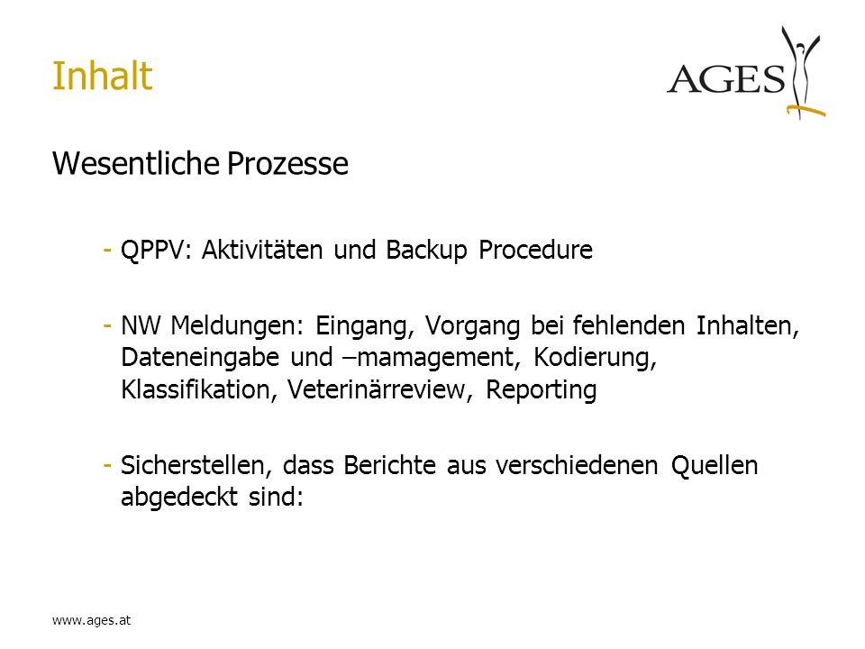 www.ages.at Inhalt Wesentliche Prozesse -QPPV: Aktivitäten und Backup Procedure -NW Meldungen: Eingang, Vorgang bei fehlenden Inhalten, Dateneingabe u