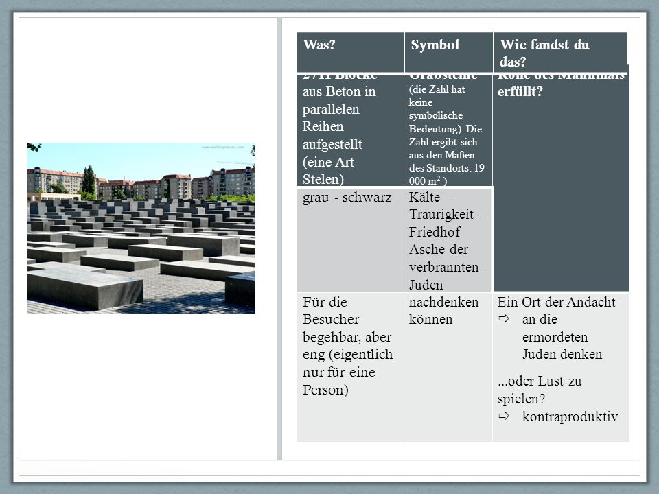 2711 Blöcke aus Beton in parallelen Reihen aufgestellt (eine Art Stelen) Grabsteine (die Zahl hat keine symbolische Bedeutung). Die Zahl ergibt sich a