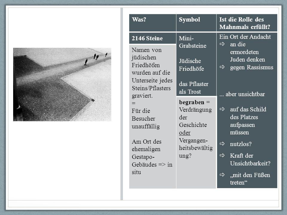 Was?SymbolIst die Rolle des Mahnmals erfüllt? 2146 Steine Namen von jüdischen Friedhöfen wurden auf die Unterseite jedes Steins/Pflasters graviert. =