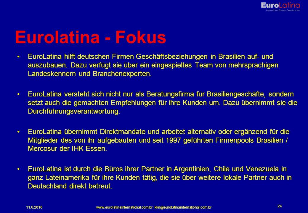 11.6.2010www.eurolatinainternational.com.br kkn@eurolatinainternational.com.br 24 Eurolatina - Fokus EuroLatina hilft deutschen Firmen Geschäftsbeziehungen in Brasilien auf- und auszubauen.