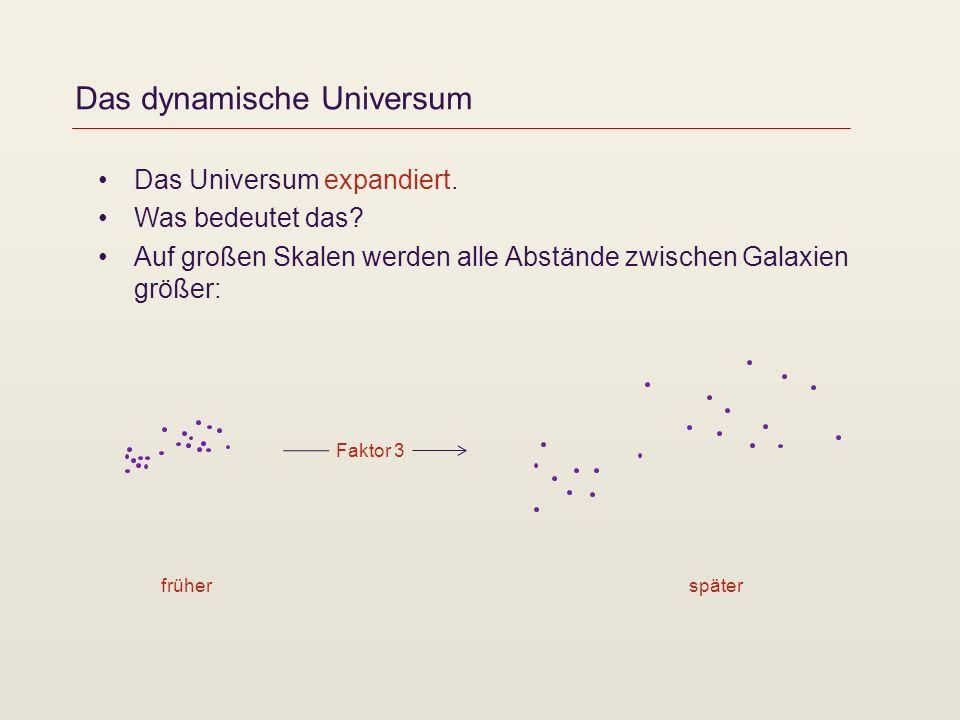 Das dynamische Universum Das Universum expandiert. Was bedeutet das? Auf großen Skalen werden alle Abstände zwischen Galaxien größer: früherspäter Fak