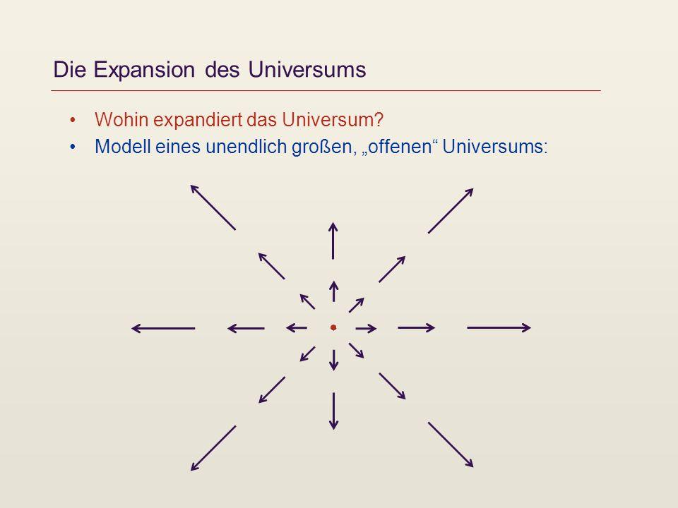 Die Expansion des Universums Wohin expandiert das Universum? Modell eines unendlich großen, offenen Universums: