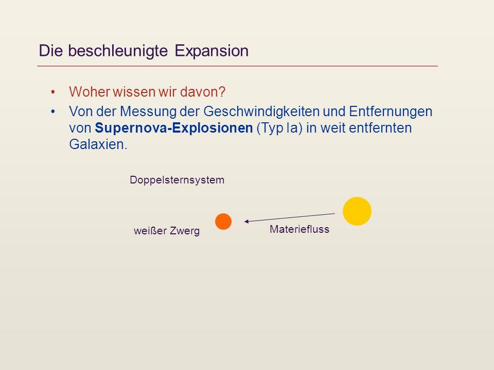 Die beschleunigte Expansion Woher wissen wir davon? Von der Messung der Geschwindigkeiten und Entfernungen von Supernova-Explosionen (Typ Ia) in weit