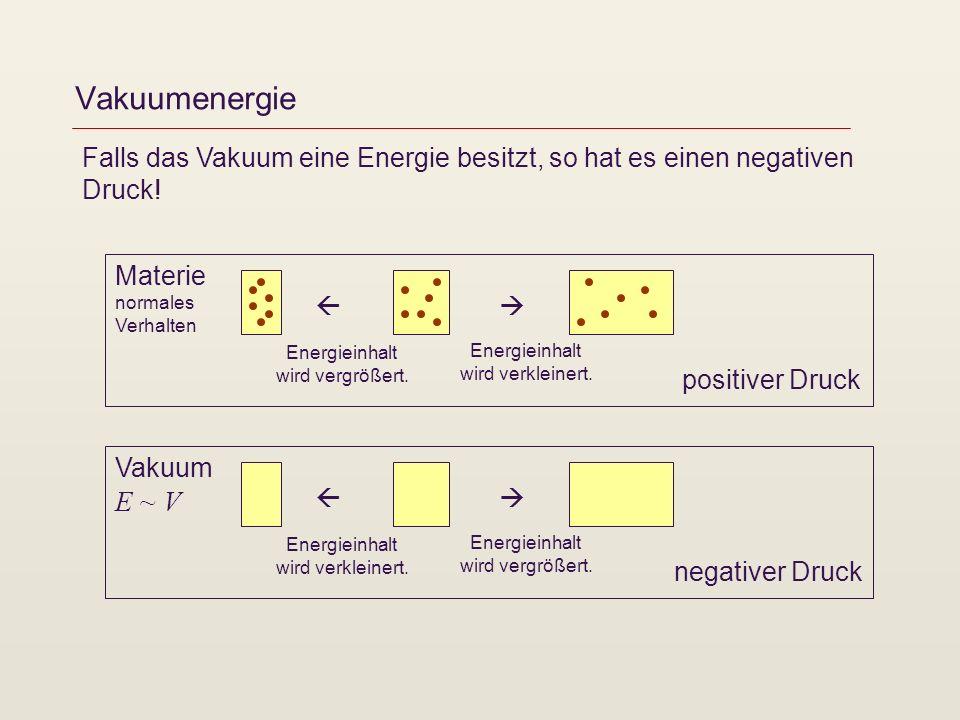 Vakuumenergie Falls das Vakuum eine Energie besitzt, so hat es einen negativen Druck! Materie normales Verhalten Energieinhalt wird vergrößert. Energi