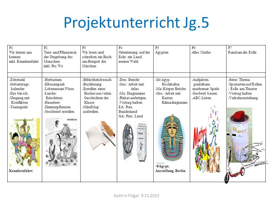 Projektunterricht Jg.5 P1 Wir lernen uns kennen inkl. Kennlernfahrt P2 Tiere und Pflanzen in der Umgebung des Menschen inkl. Pro Wo P3 Wir lesen und s