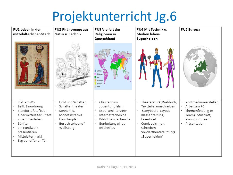 Projektunterricht Jg.6 Kathrin Flügel 9.11.2013 PU1 Leben in der mittelalterlichen Stadt PU2 Phänomene aus Natur u. Technik PU3 Vielfalt der Religione
