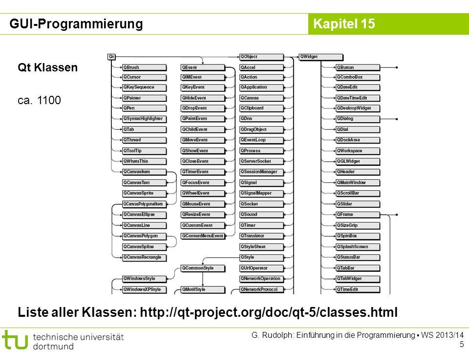 Kapitel 15 Qt Klassen (Ausschnitt) QObject QWidget QAbstractButton QAbstractSlider QCoreApplication … GUI-Programmierung QApplication … QPushButton QSlider G.