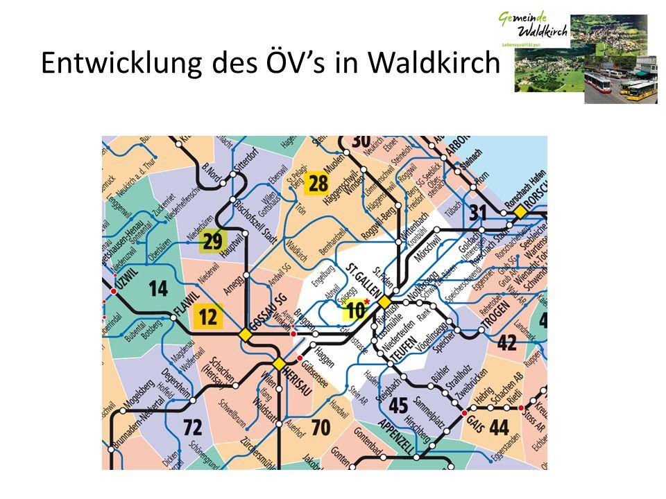 Entwicklung des ÖVs in Waldkirch