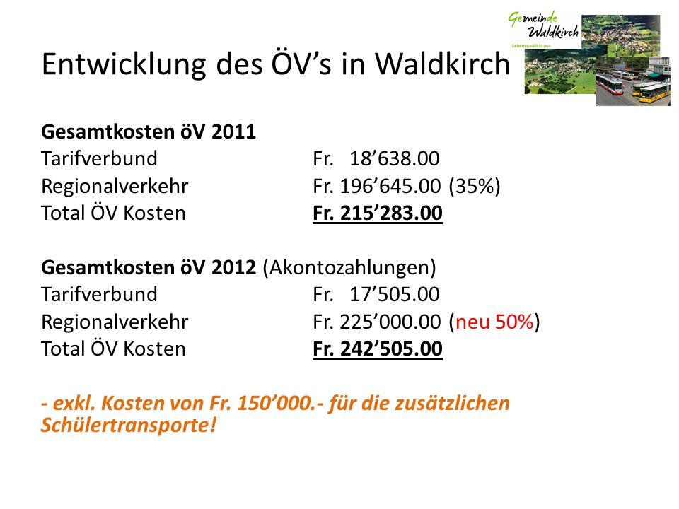 Entwicklung des ÖVs in Waldkirch Gesamtkosten öV 2011 TarifverbundFr. 18638.00 RegionalverkehrFr. 196645.00 (35%) Total ÖV KostenFr. 215283.00 Gesamtk