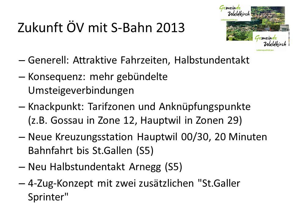 Zukunft ÖV mit S-Bahn 2013 – Generell: Attraktive Fahrzeiten, Halbstundentakt – Konsequenz: mehr gebündelte Umsteigeverbindungen – Knackpunkt: Tarifzonen und Anknüpfungspunkte (z.B.