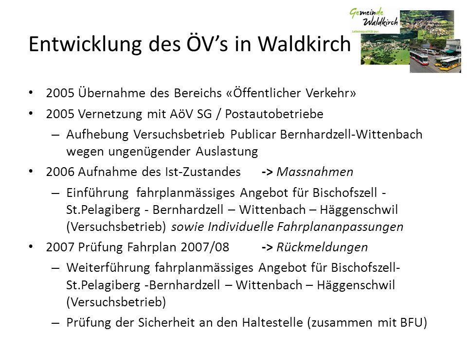 Entwicklung des ÖVs in Waldkirch 2005 Übernahme des Bereichs «Öffentlicher Verkehr» 2005 Vernetzung mit AöV SG / Postautobetriebe – Aufhebung Versuchsbetrieb Publicar Bernhardzell-Wittenbach wegen ungenügender Auslastung 2006 Aufnahme des Ist-Zustandes -> Massnahmen – Einführung fahrplanmässiges Angebot für Bischofszell - St.Pelagiberg - Bernhardzell – Wittenbach – Häggenschwil (Versuchsbetrieb) sowie Individuelle Fahrplananpassungen 2007 Prüfung Fahrplan 2007/08 -> Rückmeldungen – Weiterführung fahrplanmässiges Angebot für Bischofszell- St.Pelagiberg -Bernhardzell – Wittenbach – Häggenschwil (Versuchsbetrieb) – Prüfung der Sicherheit an den Haltestelle (zusammen mit BFU)