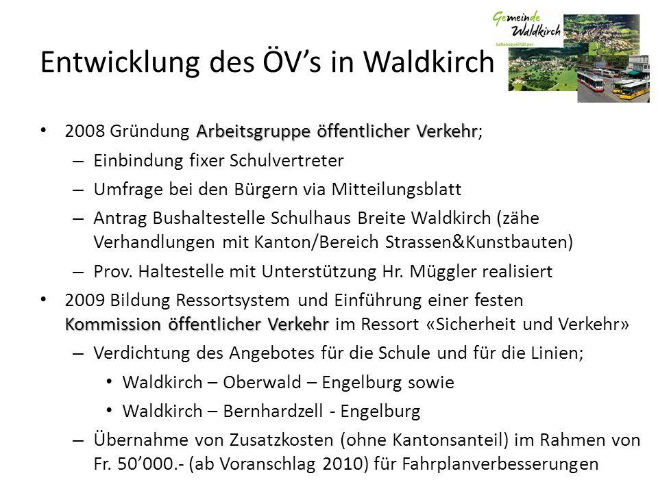 Entwicklung des ÖVs in Waldkirch Arbeitsgruppeöffentlicher Verkehr 2008 Gründung Arbeitsgruppe öffentlicher Verkehr; – Einbindung fixer Schulvertreter