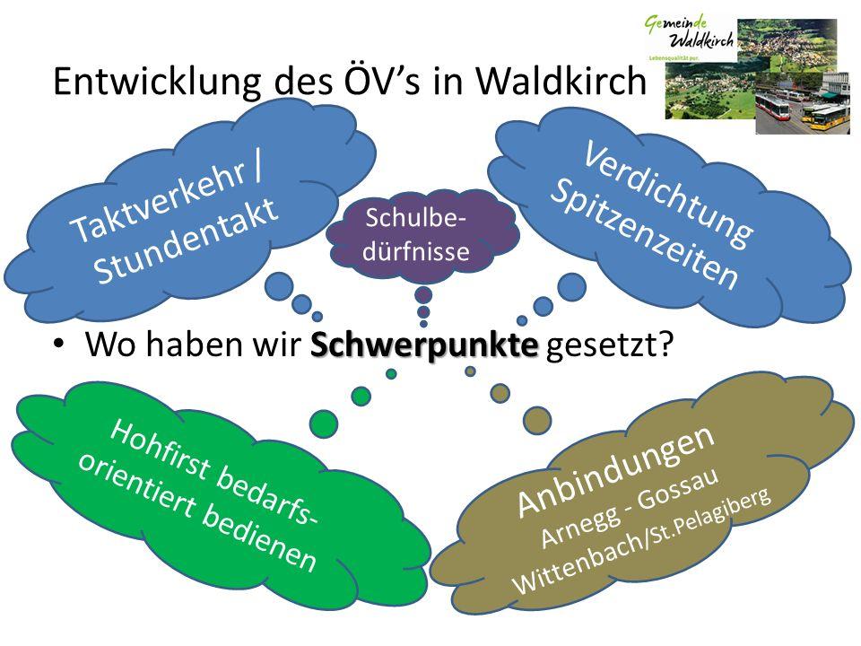 Entwicklung des ÖVs in Waldkirch Schwerpunkte Wo haben wir Schwerpunkte gesetzt? Verdichtung Spitzenzeiten Hohfirst bedarfs- orientiert bedienen Anbin