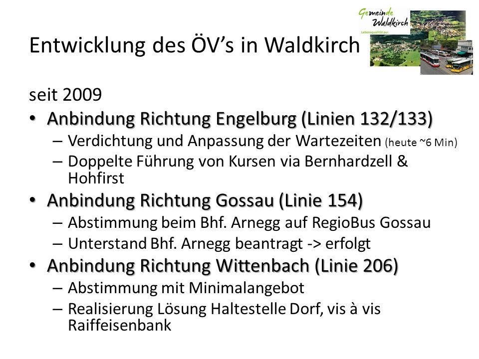 Entwicklung des ÖVs in Waldkirch seit 2009 Anbindung Richtung Engelburg (Linien 132/133) Anbindung Richtung Engelburg (Linien 132/133) – Verdichtung u