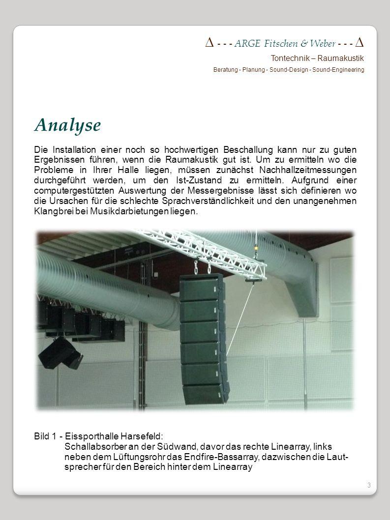 2 - - - ARGE Fitschen & Weber - - - Tontechnik – Raumakustik Beratung - Planung - Sound-Design - Sound-Engineering Sie haben eine Halle mit einer schw