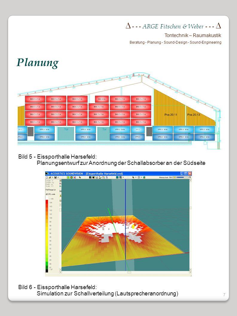 6 - - - ARGE Fitschen & Weber - - - Tontechnik – Raumakustik Beratung - Planung - Sound-Design - Sound-Engineering Um eine gleichmäßige und somit als
