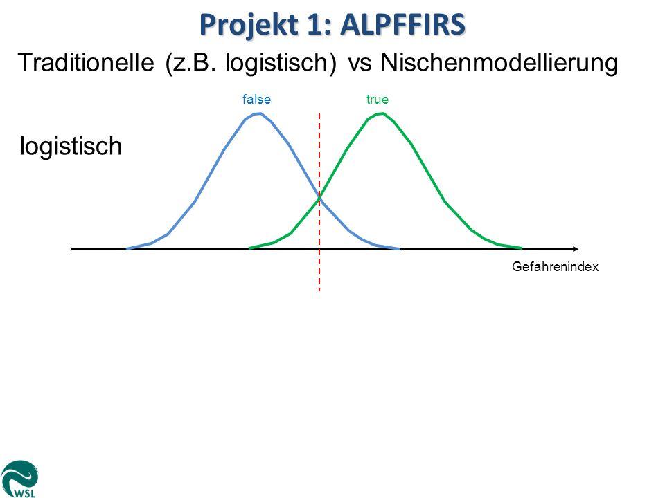 Projekt 1: ALPFFIRS Traditionelle (z.B. logistisch) vs Nischenmodellierung logistisch Gefahrenindex falsetrue