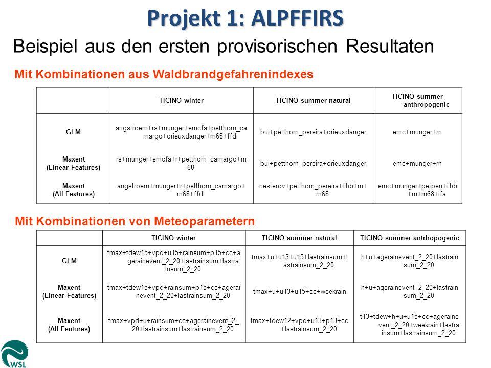 Projekt 1: ALPFFIRS Beispiel aus den ersten provisorischen Resultaten TICINO winterTICINO summer natural TICINO summer anthropogenic GLM angstroem+rs+