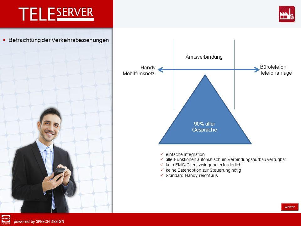 powered by SPEECH DESIGN zurück Teleserver FINANCE ermöglicht die verbindliche Beratung und Weisungsannahme auch von unterwegs.