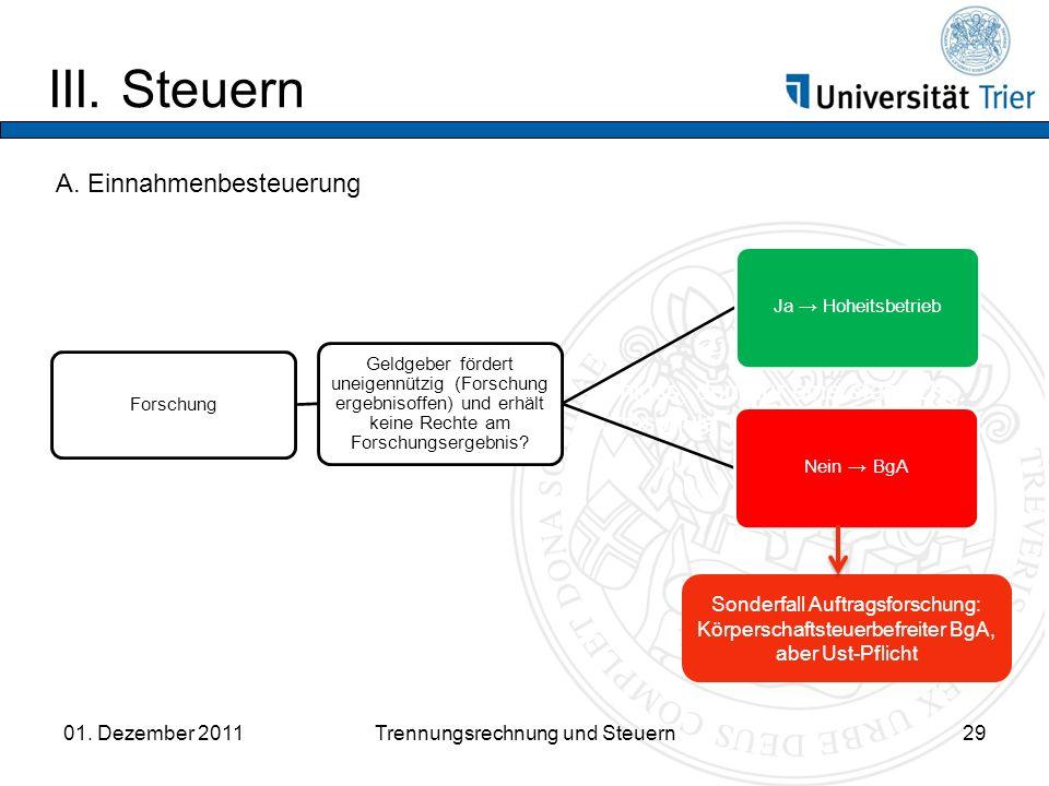 III.Steuern 01. Dezember 2011Trennungsrechnung und Steuern29 A.