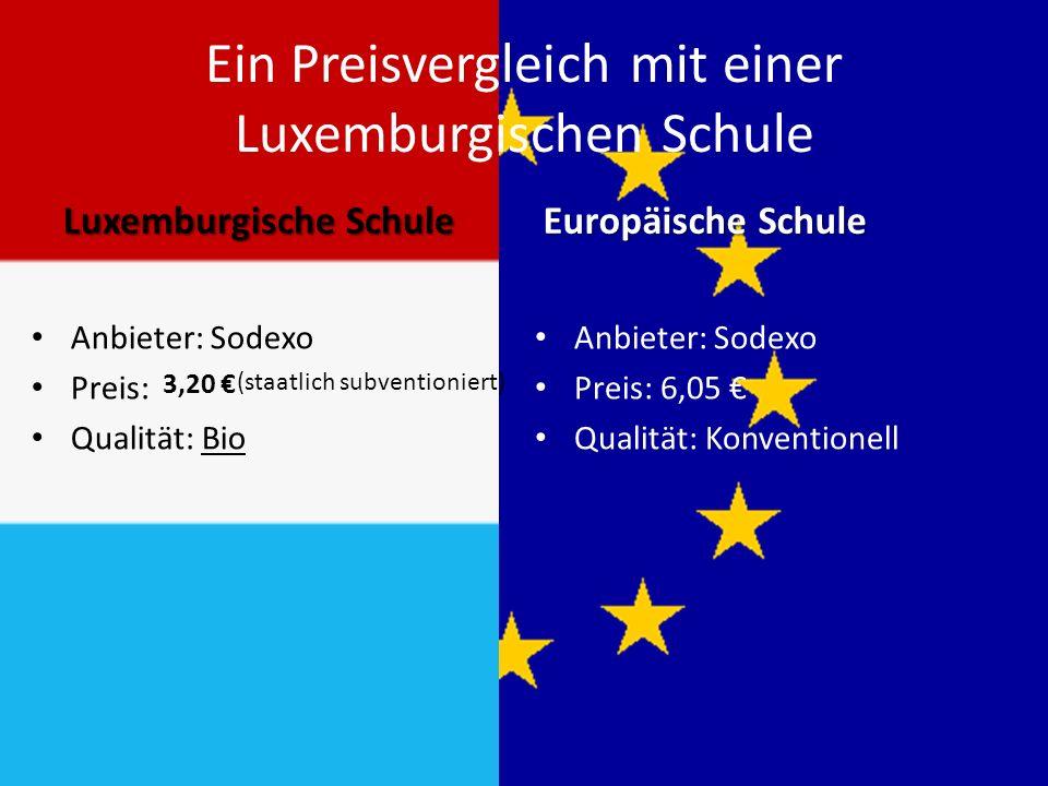 Ein Preisvergleich mit einer Luxemburgischen Schule Luxemburgische Schule Anbieter: Sodexo Preis: Qualität: Bio Europäische Schule Anbieter: Sodexo Pr