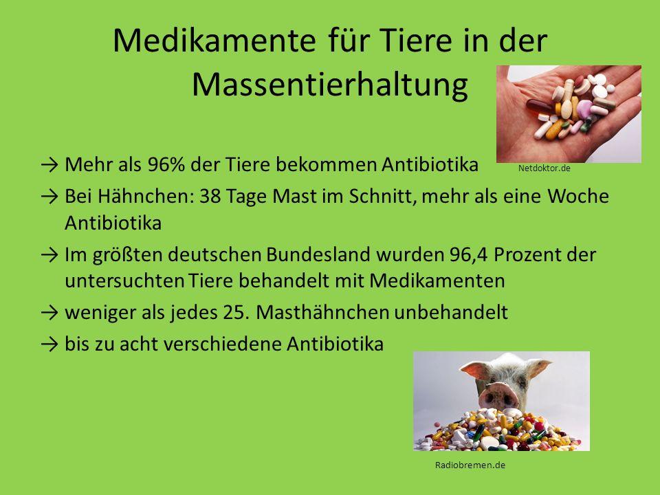 Medikamente für Tiere in der Massentierhaltung Mehr als 96% der Tiere bekommen Antibiotika Bei Hähnchen: 38 Tage Mast im Schnitt, mehr als eine Woche