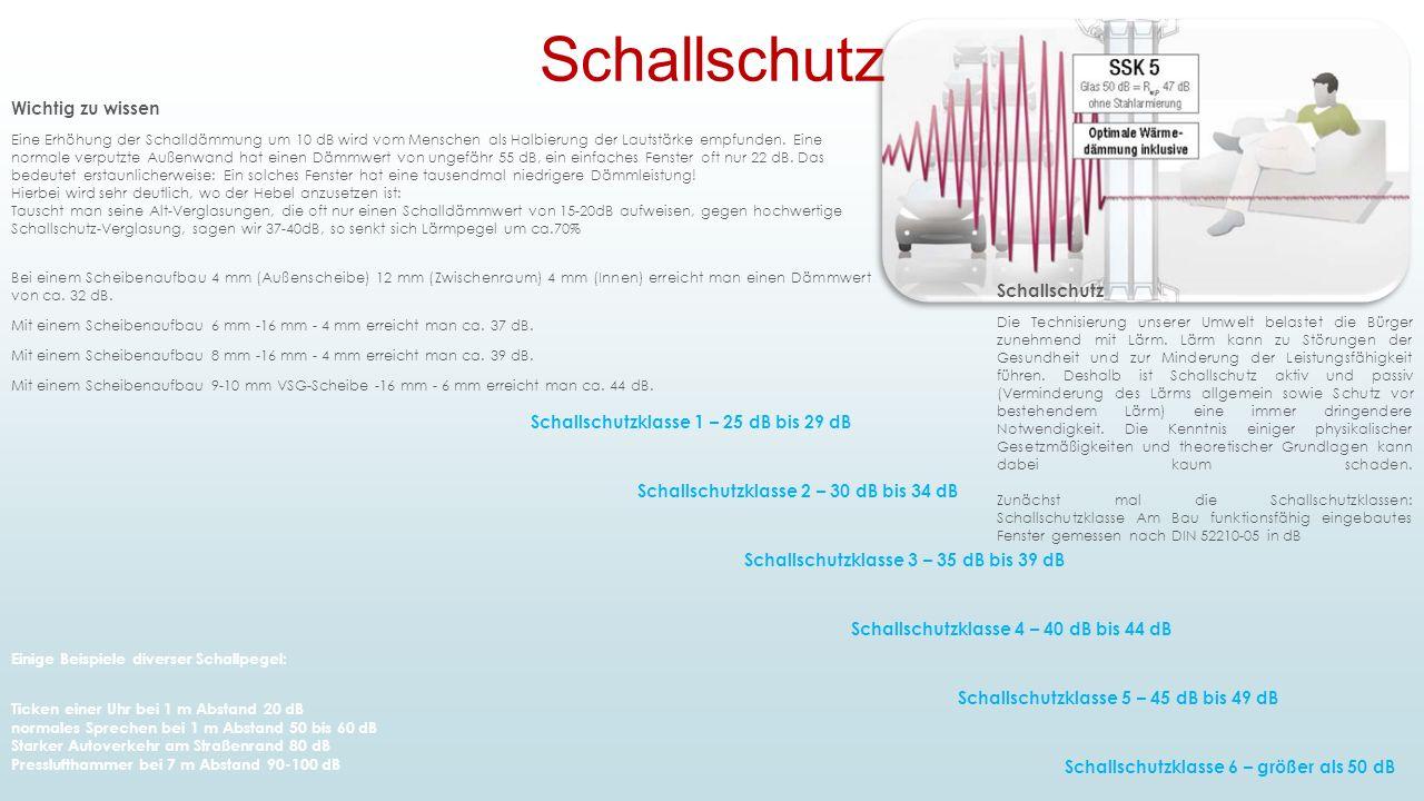 Schallschutz Die Technisierung unserer Umwelt belastet die Bürger zunehmend mit Lärm. Lärm kann zu Störungen der Gesundheit und zur Minderung der Leis