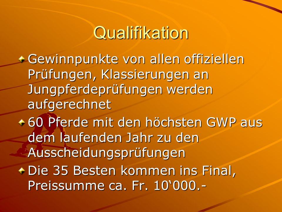 Qualifikation Gewinnpunkte von allen offiziellen Prüfungen, Klassierungen an Jungpferdeprüfungen werden aufgerechnet 60 Pferde mit den höchsten GWP aus dem laufenden Jahr zu den Ausscheidungsprüfungen Die 35 Besten kommen ins Final, Preissumme ca.