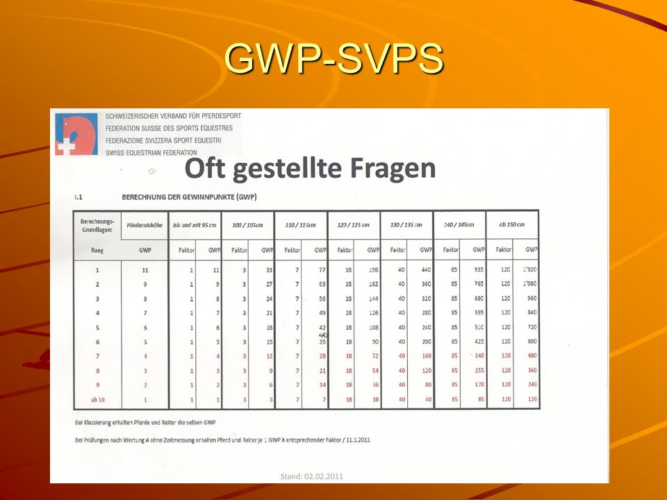 GWP-SVPS