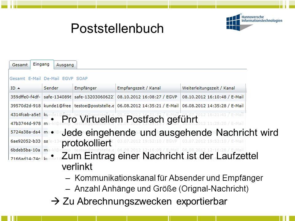 Poststellenbuch Pro Virtuellem Postfach geführt Jede eingehende und ausgehende Nachricht wird protokolliert Zum Eintrag einer Nachricht ist der Laufze