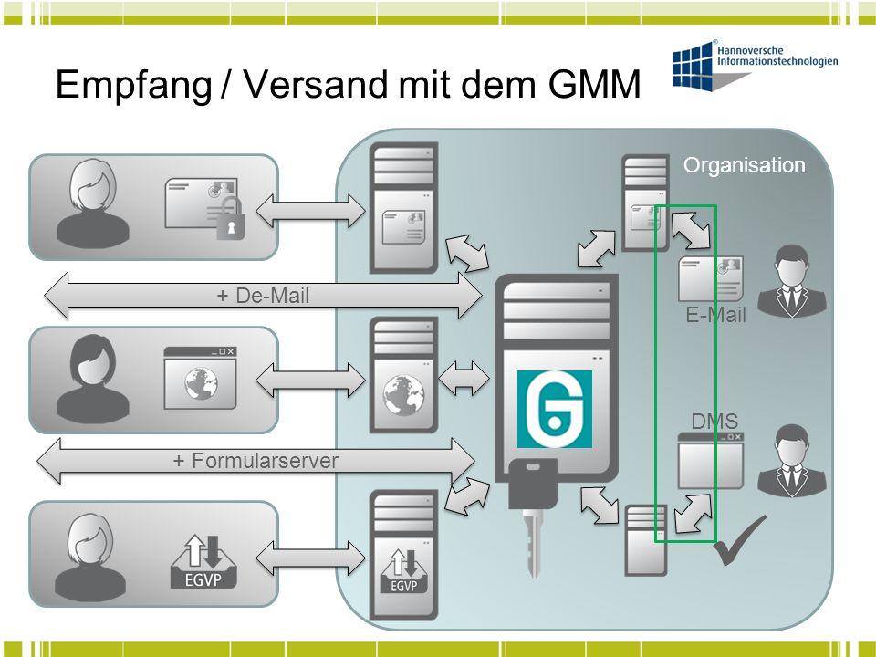 Empfang / Versand mit dem GMM Organisation DMS E-Mail + De-Mail + Formularserver