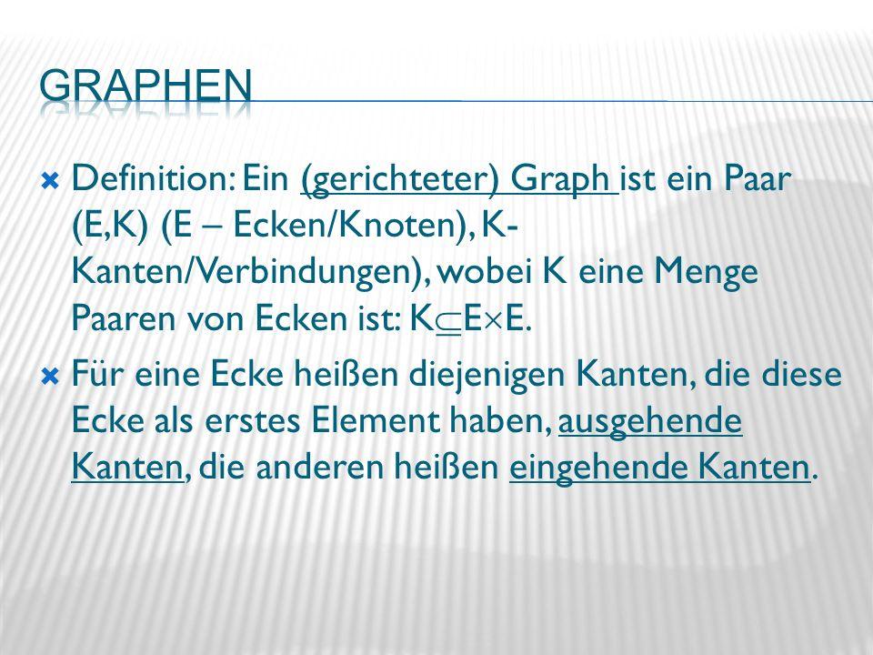 Definition: Ein (gerichteter) Graph ist ein Paar (E,K) (E – Ecken/Knoten), K- Kanten/Verbindungen), wobei K eine Menge Paaren von Ecken ist: K E E. Fü