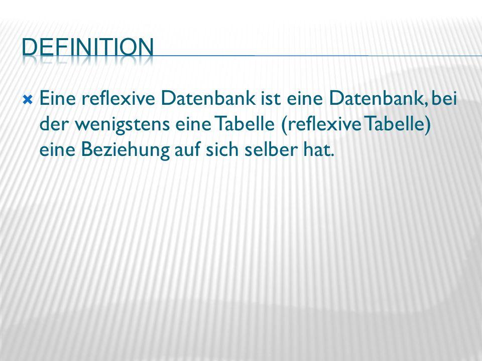 Eine reflexive Datenbank ist eine Datenbank, bei der wenigstens eine Tabelle (reflexive Tabelle) eine Beziehung auf sich selber hat.