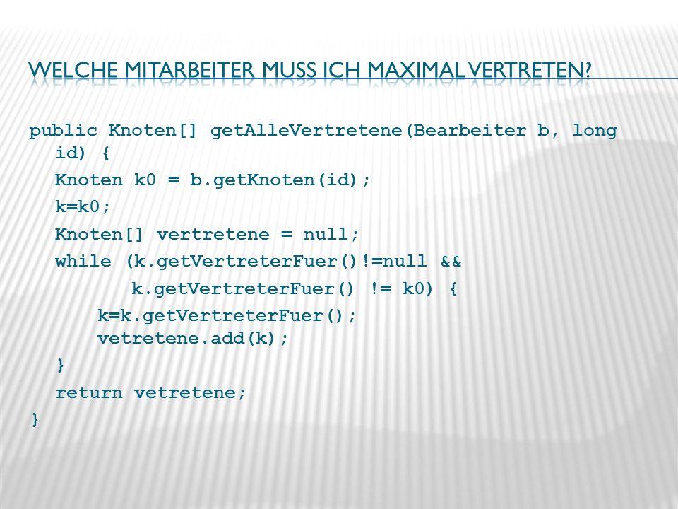 public Knoten[] getAlleVertretene(Bearbeiter b, long id) { Knoten k0 = b.getKnoten(id); k=k0; Knoten[] vertretene = null; while (k.getVertreterFuer()!