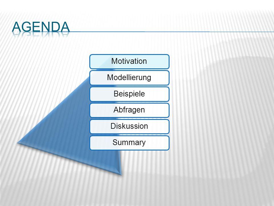 Die Ausgangsdaten (Tabelle Vorlesungen): VNrVorlesung 1Zahlen 2Folgen 3Reihen 4Differentialrechnung