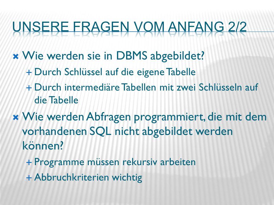 Wie werden sie in DBMS abgebildet? Durch Schlüssel auf die eigene Tabelle Durch intermediäre Tabellen mit zwei Schlüsseln auf die Tabelle Wie werden A