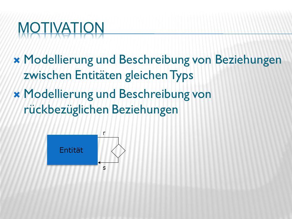 MotivationModellierungBeispieleAbfragenDiskussionSummary