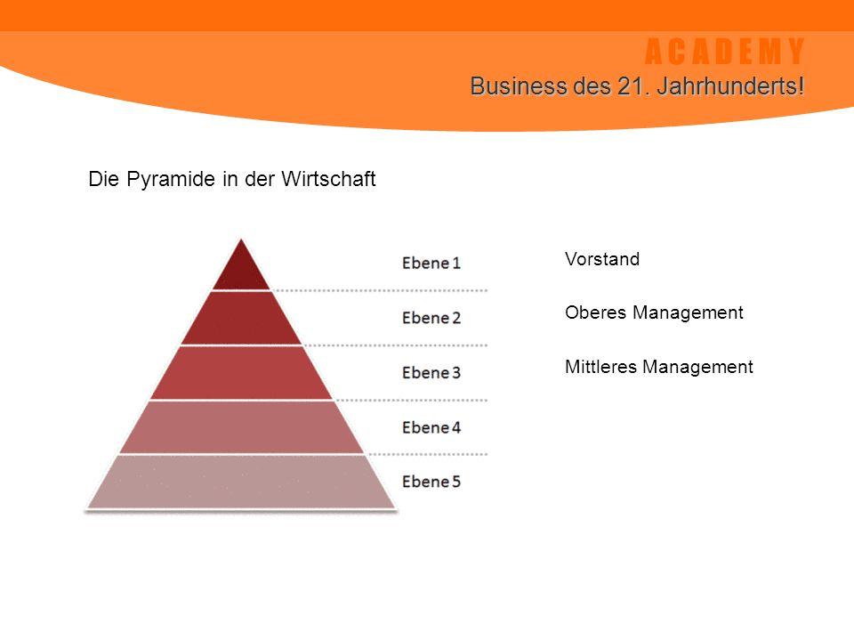 A C A D E M Y Business des 21. Jahrhunderts! Die Pyramide in der Wirtschaft Vorstand Oberes Management Mittleres Management