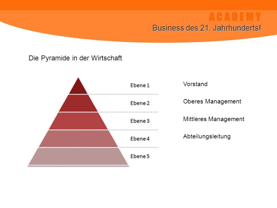 A C A D E M Y Business des 21. Jahrhunderts! Die Pyramide in der Wirtschaft Vorstand Oberes Management Mittleres Management Abteilungsleitung