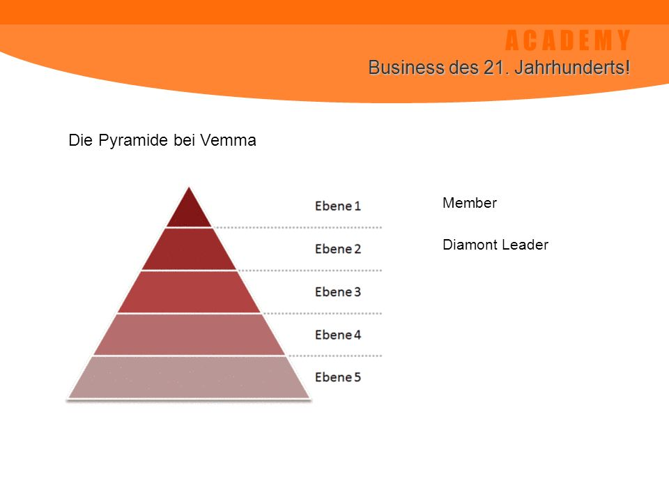 A C A D E M Y Business des 21. Jahrhunderts! Die Pyramide bei Vemma Member Diamont Leader