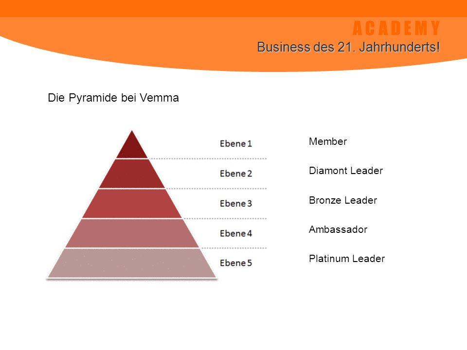 A C A D E M Y Business des 21. Jahrhunderts! Die Pyramide bei Vemma Member Diamont Leader Bronze Leader Ambassador Platinum Leader