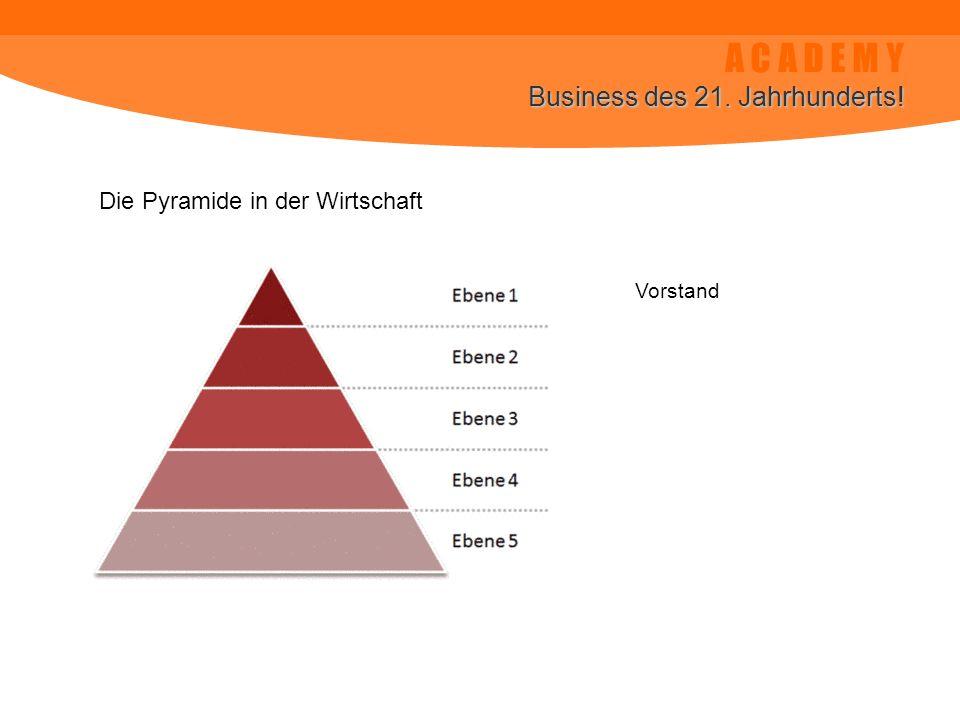 A C A D E M Y Business des 21. Jahrhunderts! Die Pyramide in der Wirtschaft Vorstand