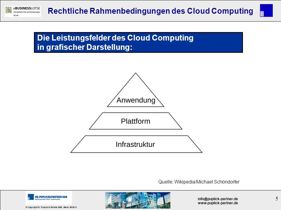 5 © Copyright Dr. Puplick & Partner GbR, Stand 05/2013 info@puplick-partner.dewww.puplick-partner.de Rechtliche Rahmenbedingungen des Cloud Computing