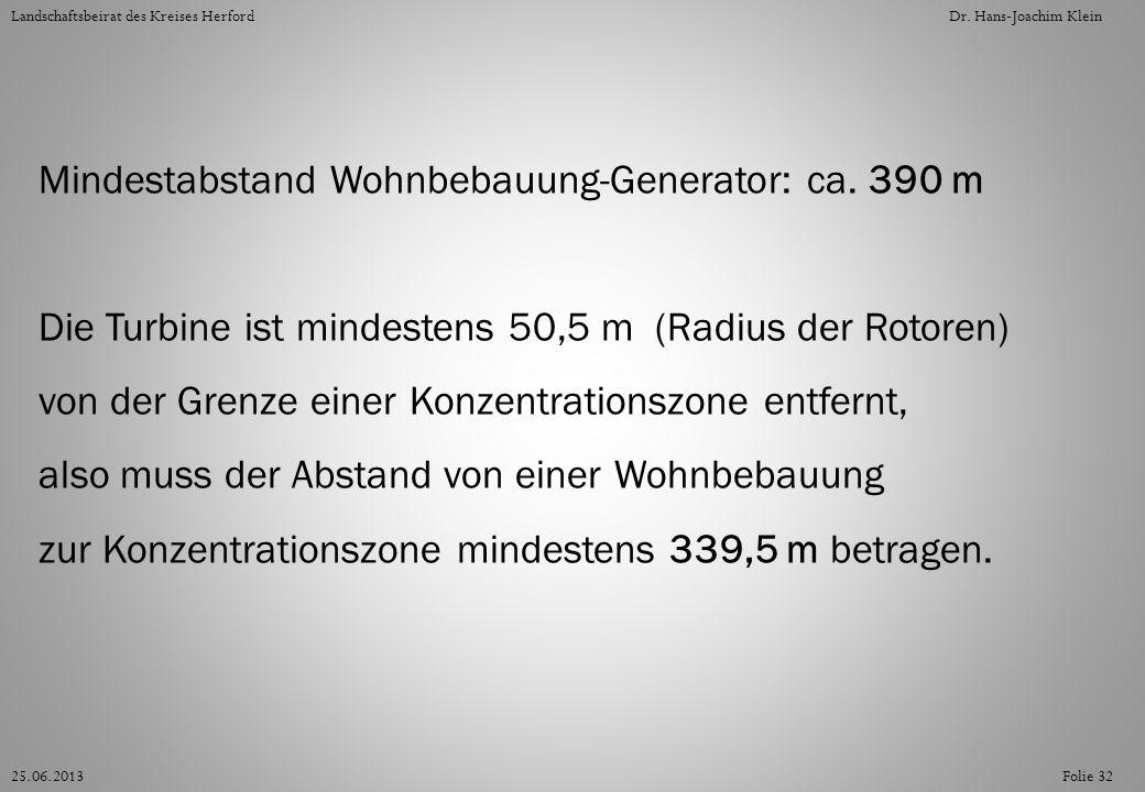 Folie 3225.06.2013 Landschaftsbeirat des Kreises HerfordDr. Hans-Joachim Klein Mindestabstand Wohnbebauung-Generator: ca. 390 m Die Turbine ist mindes