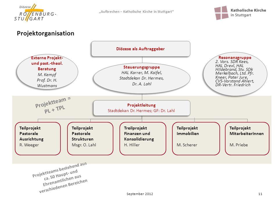 Aufbrechen – Katholische Kirche in Stuttgart 11 Projektorganisation 11 Teilprojekt Pastorale Ausrichtung R. Weeger Teilprojekt Pastorale Strukturen Ms