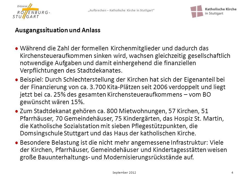 Aufbrechen – Katholische Kirche in Stuttgart 5 Ausgangssituation und Anlass Nach Abschreibung besteht jährlich ein durchschnittlicher Investitionsbedarf von 6,22 Mio.