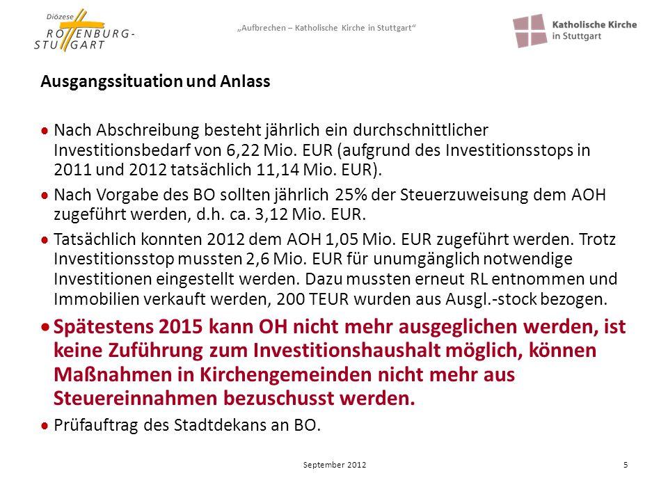 Aufbrechen – Katholische Kirche in Stuttgart 5 Ausgangssituation und Anlass Nach Abschreibung besteht jährlich ein durchschnittlicher Investitionsbeda