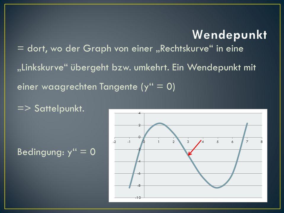 = dort, wo der Graph von einer Rechtskurve in eine Linkskurve übergeht bzw. umkehrt. Ein Wendepunkt mit einer waagrechten Tangente (y = 0) => Sattelpu