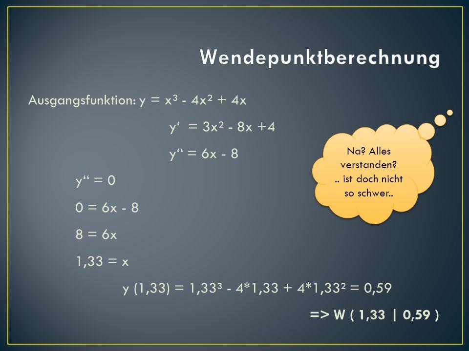 Ausgangsfunktion: y = x³ - 4x² + 4x y = 3x² - 8x +4 y = 6x - 8 y = 0 0 = 6x - 8 8 = 6x 1,33 = x y (1,33) = 1,33³ - 4*1,33 + 4*1,33² = 0,59 => W ( 1,33