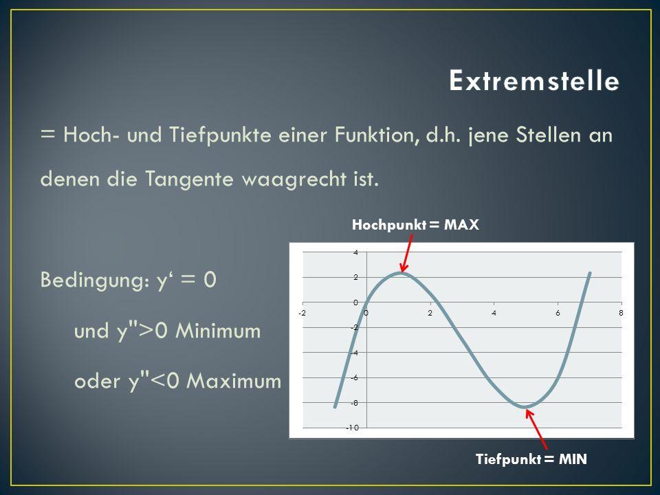 = Hoch- und Tiefpunkte einer Funktion, d.h. jene Stellen an denen die Tangente waagrecht ist. Bedingung: y = 0 und y''>0 Minimum oder y''<0 Maximum Ho